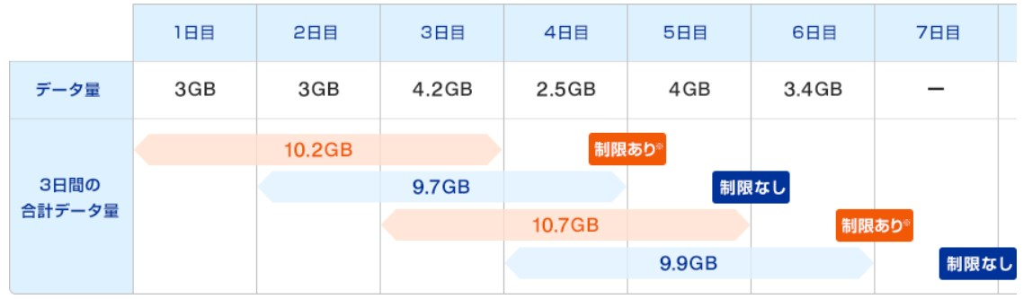 WiMAX 一人暮らし